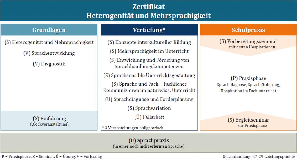Strukturgrafik_2020_08-19